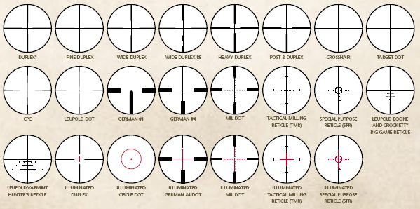 scope-reticles-type